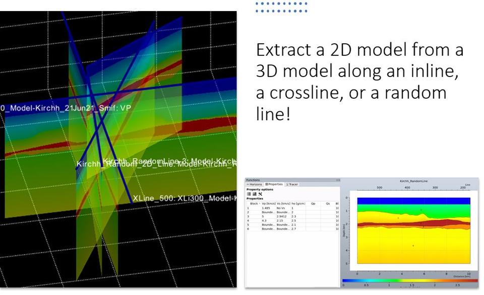 Extract a 2D model from a 3D model