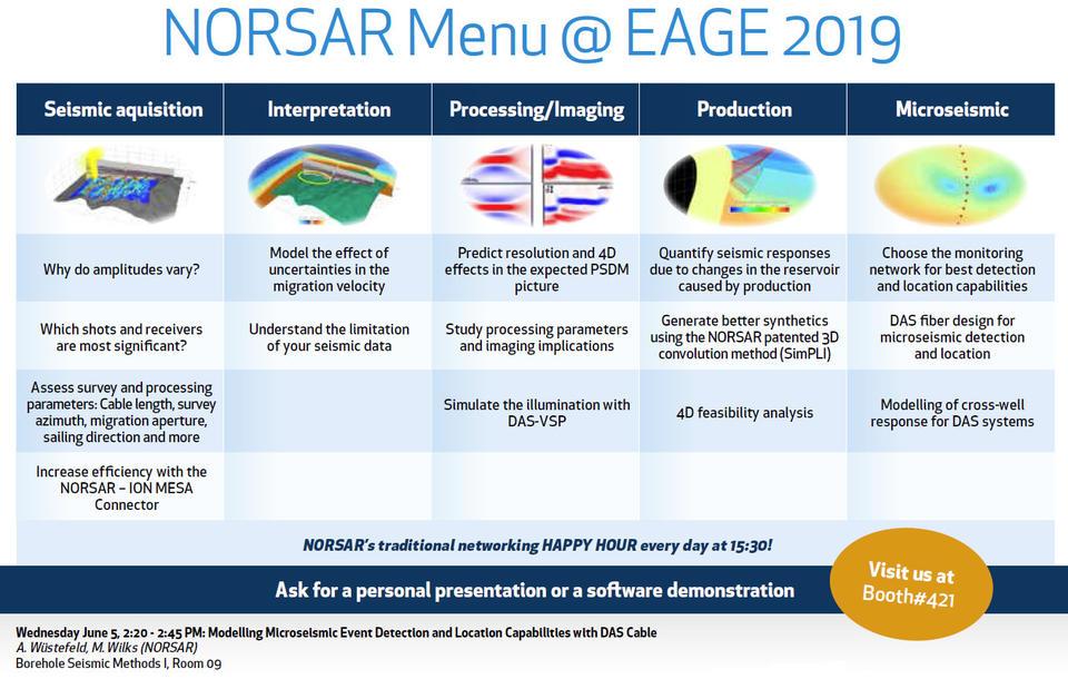 EAGE menu